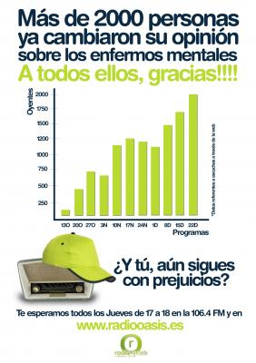 RADIO DIVERGENTE - Proyecto